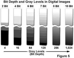 8-bit Greyscale