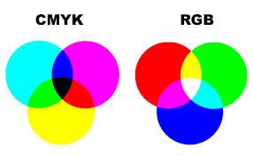 CMYD V RGB