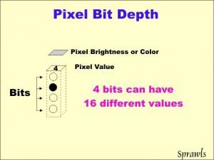 Pixel Bit Depth - 4 Bits