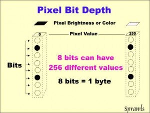 Pixel Bit Depth - 8 Bits
