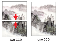 One CCD design, no image stitching